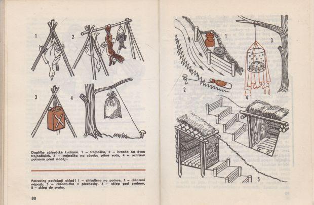 F.A. Elstner - Zálesácká kuchyně
